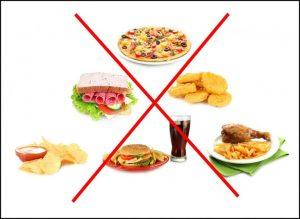 Avoid Foods